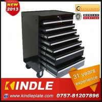 kindle oem high quality small metal tool box with 31 years experience