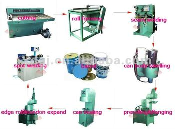 round paint/oil tin can manufacturing machines