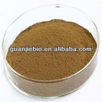 High Quality 100% Natural powdered black cohosh extract