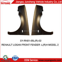 Auto Spare Parts Fenders/Wings for Renault Logan