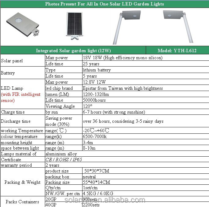 2014 hot sale All in one Integrated Solar LED Street Light 18w for highway,garden,road use