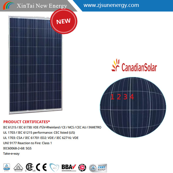 Best price 260w 265w Canadian solar panel for home solar system