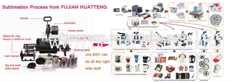 big format 800*1000mm manual tshirt sublimation heat press