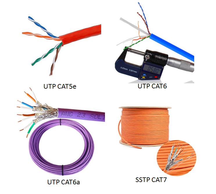 Networking cables 15years manufacturer sell cupper  kablo utp cat 6 ship cat5e plenum  lan cable cat6