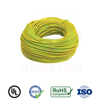 Flame Retardant colored PVC wire sleeve