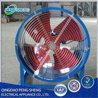 axial fan/centrifugal fan with external rotor motor