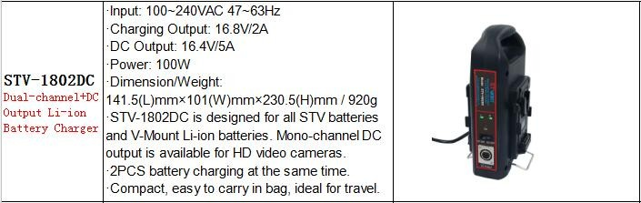 Rechargeable Li-ion USB V-mount or Gold-mount 14.8V 130Wh 10.05Ah battery for video camera