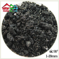 Export Black Silicon Carbide Tianjin Port /SiC