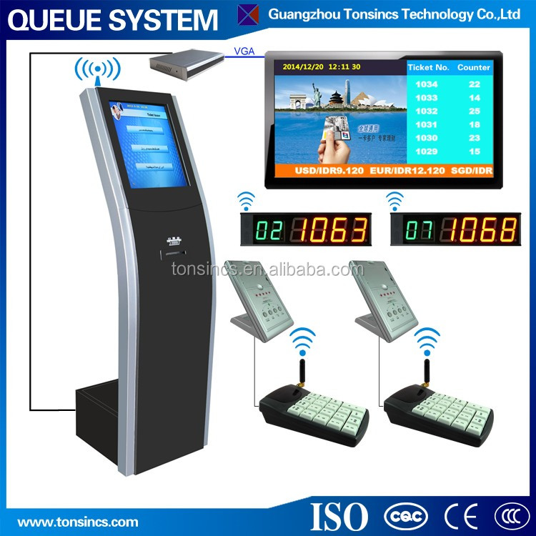 Complete Bank/hospital Wireless Web Based Queue Management ...