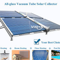 Good Price Manifold Solar Energy Collector