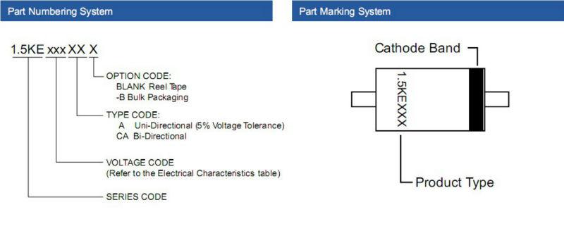 5 pieces Transient Voltage Suppressors 400W 18V Bidirect TVS Diodes