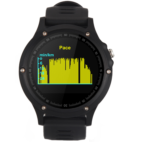 Brand new 5ATM water resistant MT2502C gps waterproof smart watch phone support android IOS OEM & ODM factory wholesale online