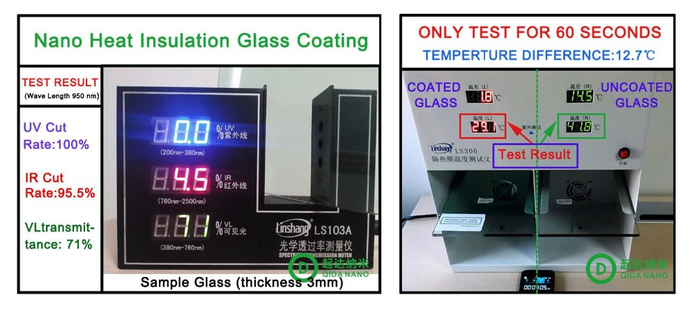 curtain wall glass(cladding glass) heat insulation coating