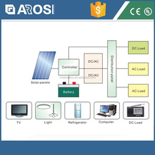 Residential 3KW 5kw 12kw solar grid power home system / 10kw solar power Generater / 15KW solar