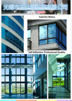 Window Glass protection film with UV resistance