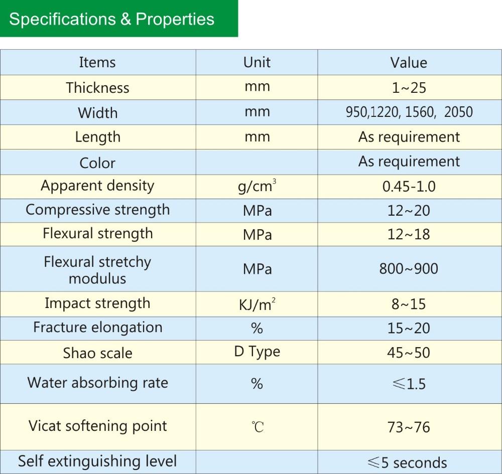 20mm 6x10 4x10 High density white pvc foam sheet