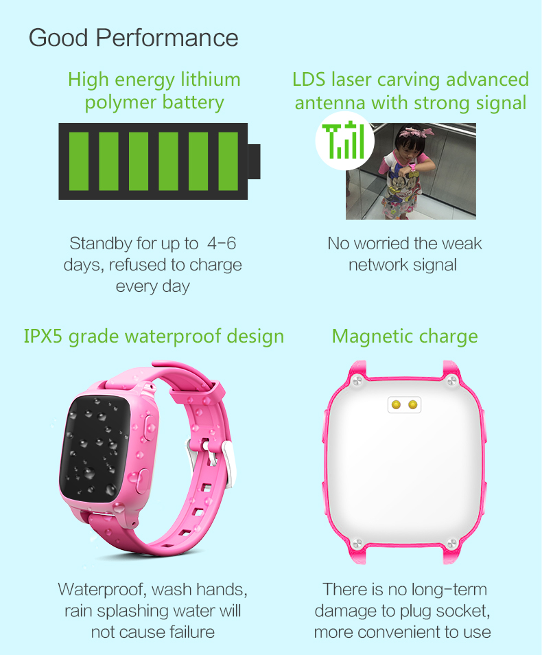 New design waterproof 2016 Wrist Watch GPS Tracking Device For Kids free APP