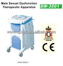 Erectile dysfunction---Male Sexual Dysfunction Therapeutic Apparatus