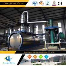 Lube Oil Blending Plant Pyrolysis Oil Distillation Plant