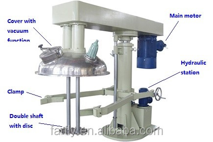 pigment FDH dissolver ,dispersing machine ,paint mixing machine
