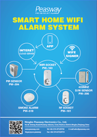 wifi smart home alarm system