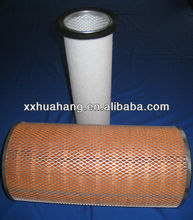 Industrial Auto Air filter,dust collector cartridges