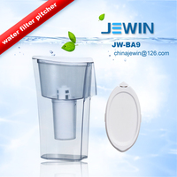 Cheap price clear plastic water filter jug with capacity 1.5L