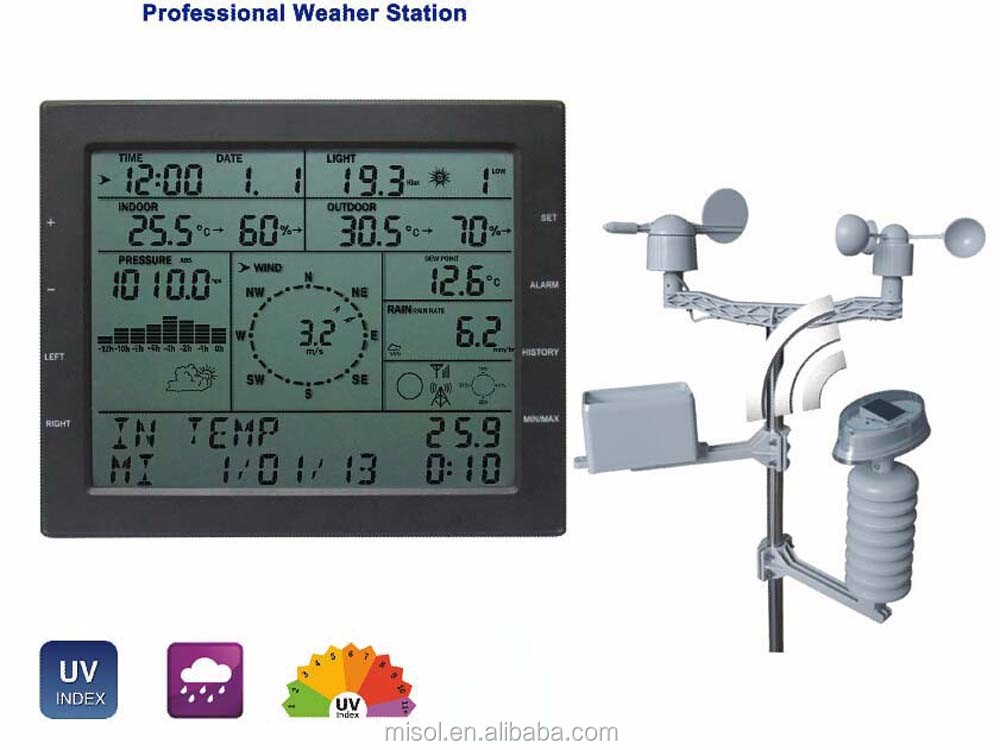 home weather station wind speed wind direction rain meter pressure temperature humidity UV with solar charge function