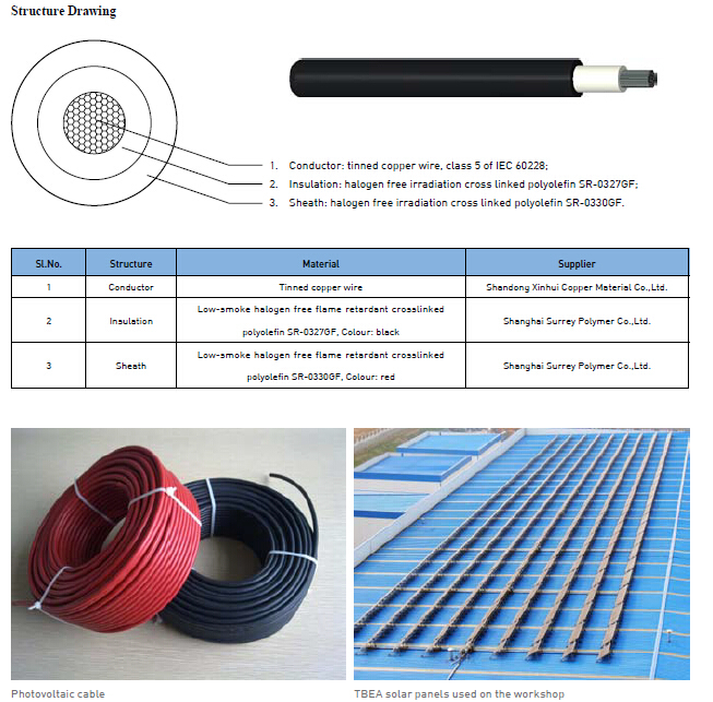 Soil Heat Cable For Low Voltage : Low voltage solar heat cable buy