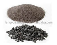 Refractory Materials Emery Corrundum Brown Fused Alumina Manufacturer
