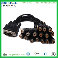 High definition DB25 M to BNC multicore control cable