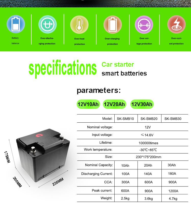 12V/24V ABS car battery 30Ah replace normal 120Ah CCA 1200A smart car battery