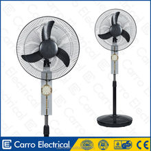 Guangdong manufacture 12volt 16inch 15watts dc solar powered outdoor fans
