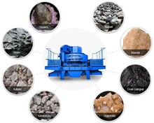 Easy move sand making machine manufacturers China, small sand making machine,vi crusher machine market