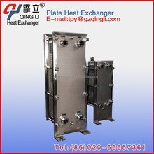 Plate heat exchanger for sulfuric acid cooling