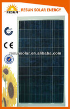 EEM Poly Solar Panel Fabric 70W