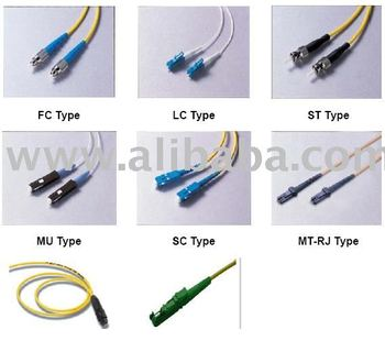 optical jumper cord