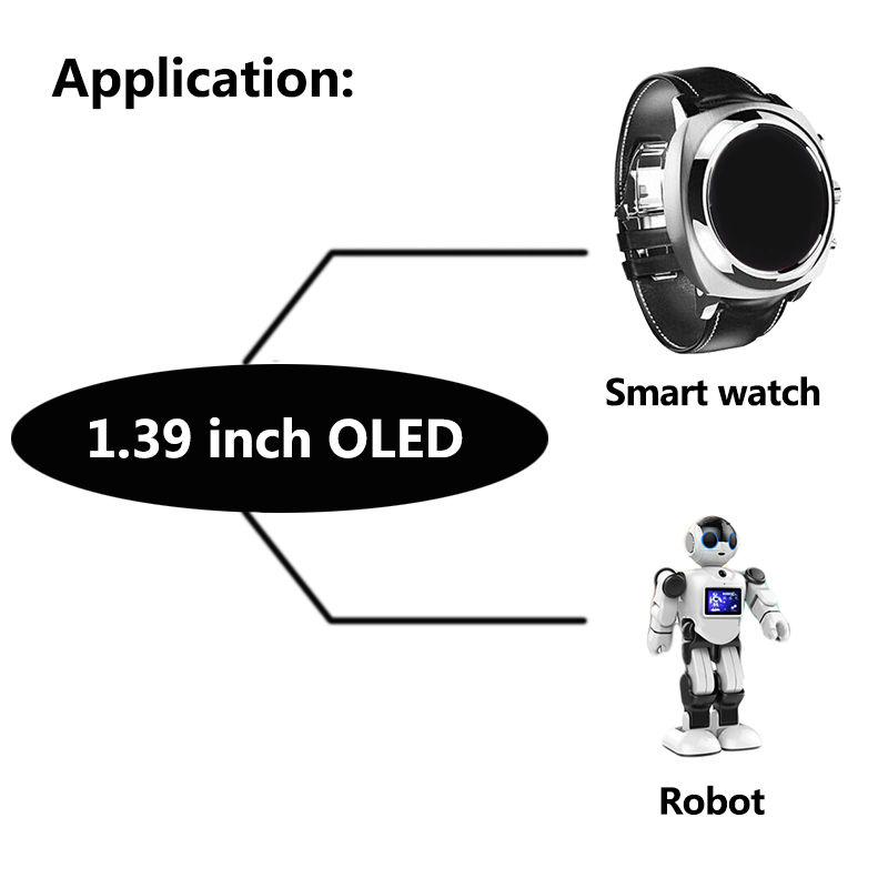 Top quality 1.39inch 400*400 small round oled display screen for smart watch