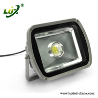 dimmable led flood light 150w 200w high power bridgelux cob mean well driver