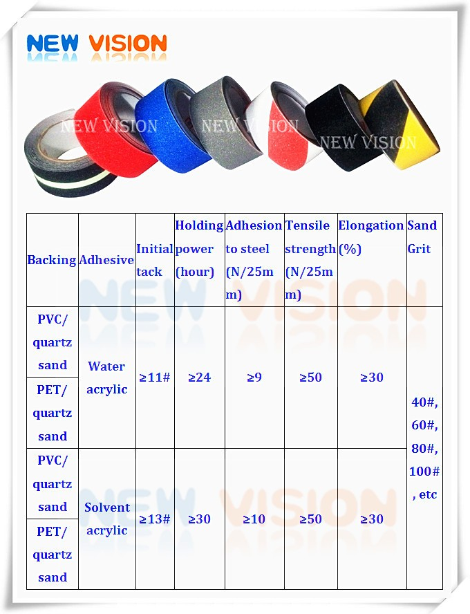 2015 New Arrival Stair PVC Anti Slip Tape Safety Grit Non Slip Tape Anti Skid Tape