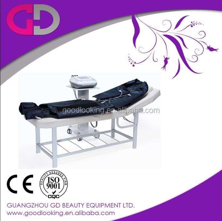 GD2555C guangzhou best 2015 portable Infrared Pressotherapy lymphatic drainage product machines