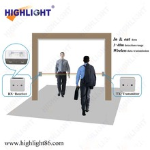 Highlight Entry/Exit distinguishable garment infrared customer counter HPC005 electronic people counter