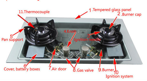 2 burner gas stove price in bangalore dating 1