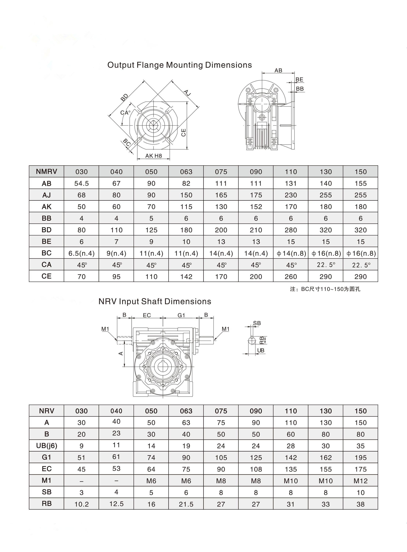 Concurrentiel prix réducteur réducteur boîte