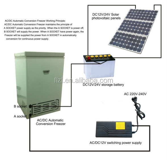 DC Compressor 12V/24V solar power refrigerator Solar Fridge Freezer 100L 150L 200L 250L