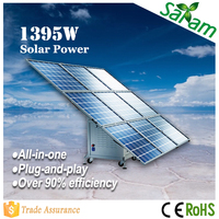 1.5KW Mobile Home Solar Power 220 Volt