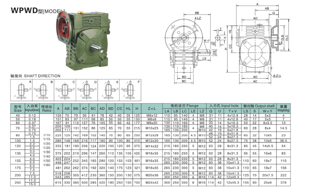 WPWD Green reduction box speed reducer for textil machinery