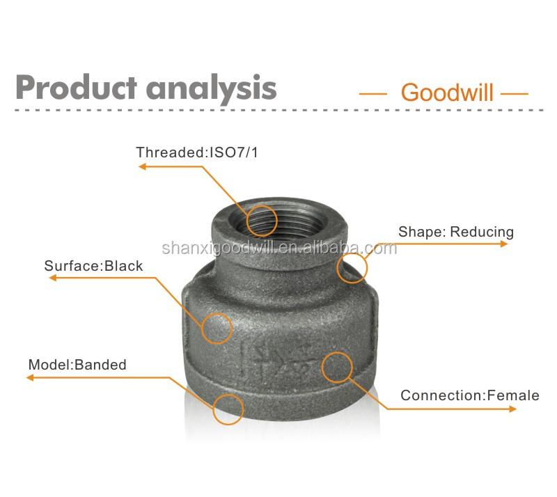 Npt thread gi malleable iron reducing socket type buy