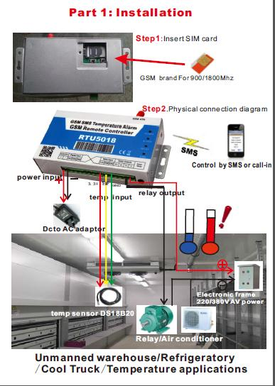 Remote Temperature control RTU for refrigerated warehouse energy saving, Turn on/off with mobile phone