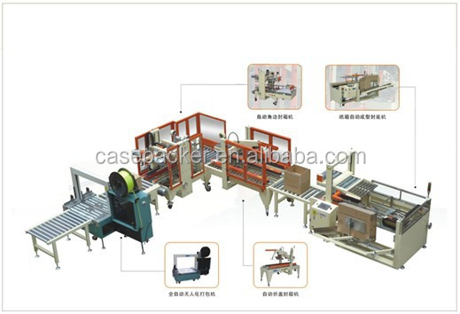 High quality high speed automatic carton forming machine